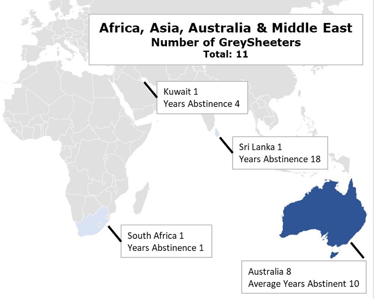 Map showing the number of GreySheeters in South Africa, Kuwait, Sri Lanka, and Australia